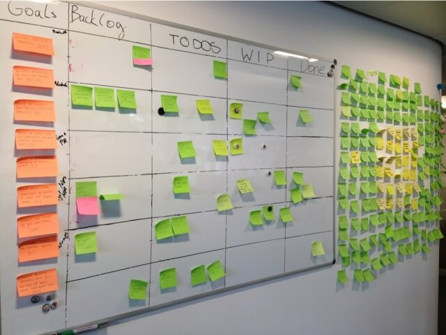 Kanban What Why How.001
